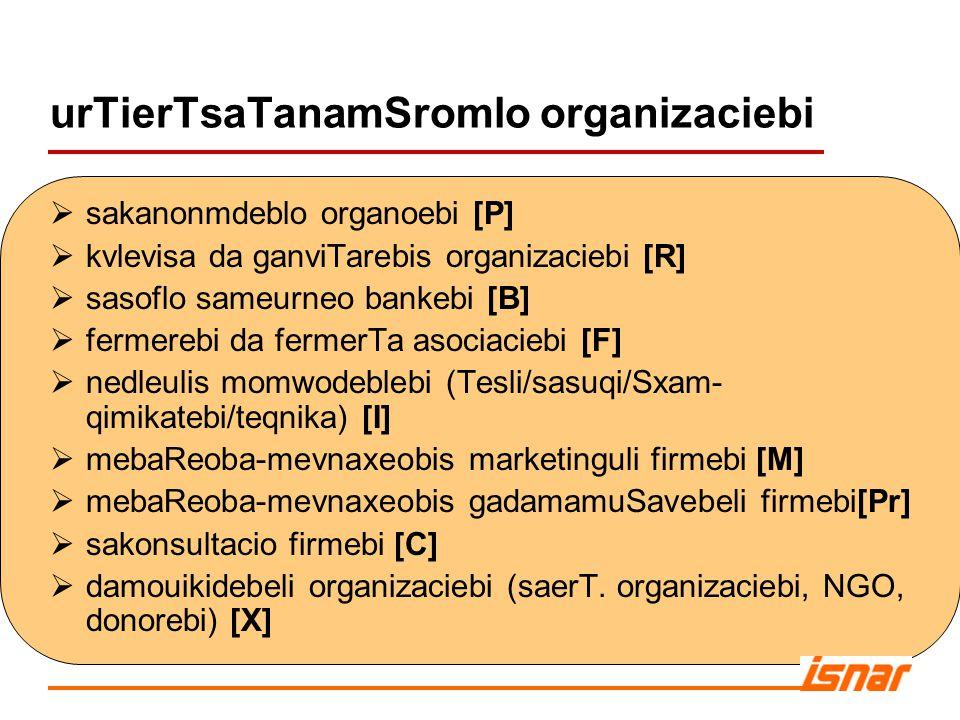 urTierTsaTanamSromlo organizaciebi