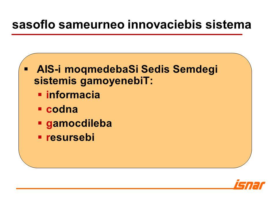 sasoflo sameurneo innovaciebis sistema