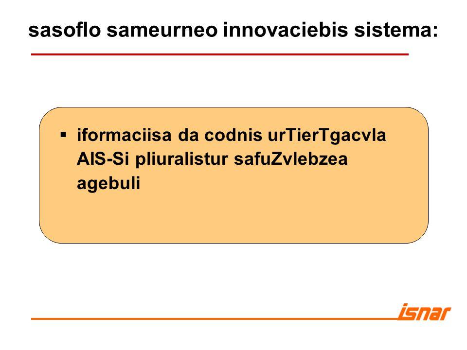 sasoflo sameurneo innovaciebis sistema: