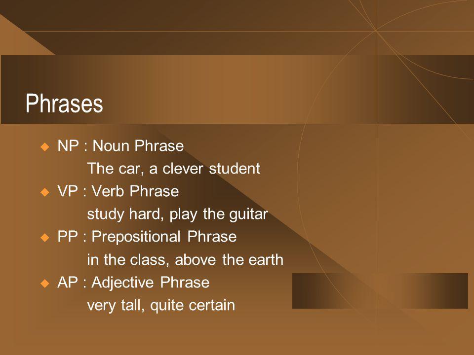 Phrases NP : Noun Phrase The car, a clever student VP : Verb Phrase