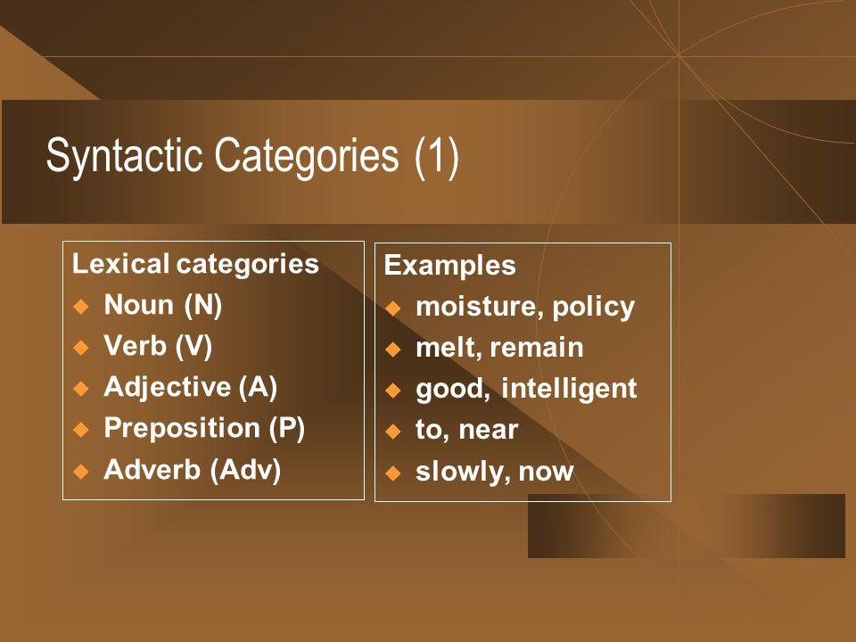 Syntactic Categories (1)