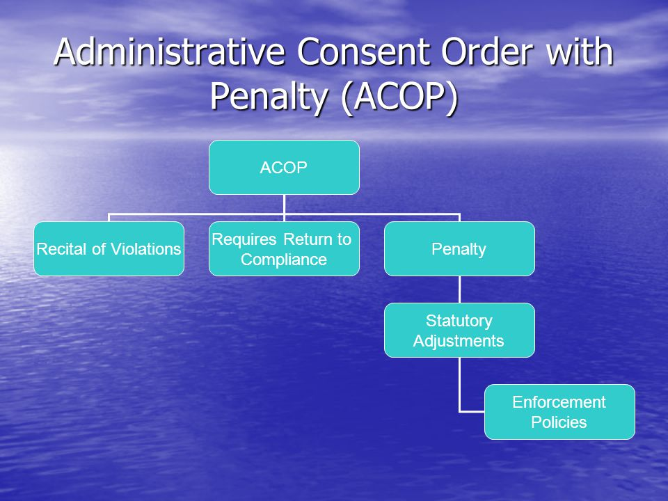 Administrative Consent Order with Penalty (ACOP)