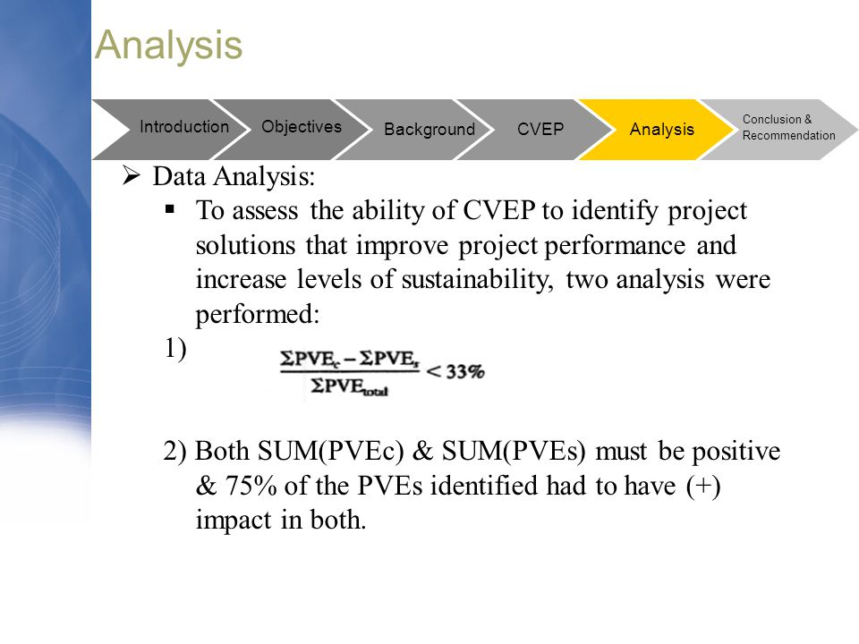 Analysis Data Analysis: