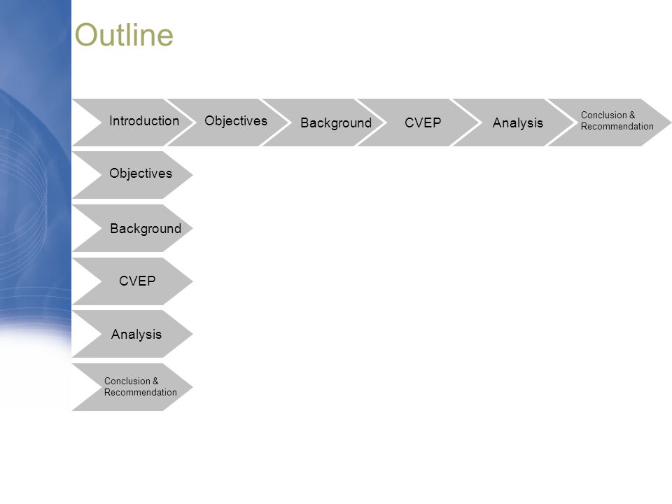 Outline Introduction Objectives Background CVEP Analysis Objectives