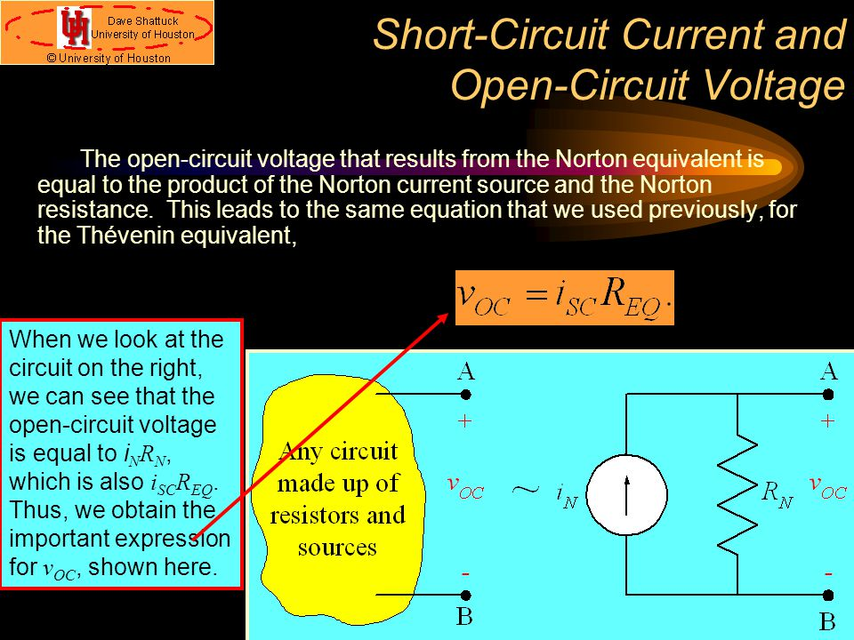 Short-Circuit Current and Open-Circuit Voltage