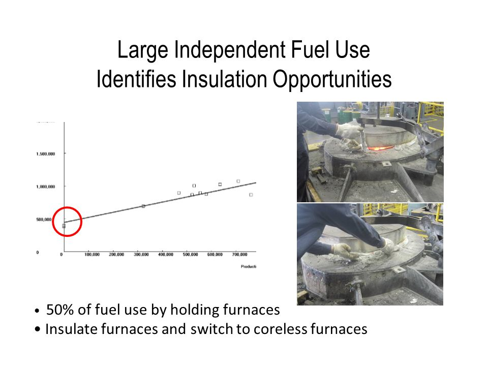 More Detail: CS and DCS Best candidates for HVAC retrofits DCS CS