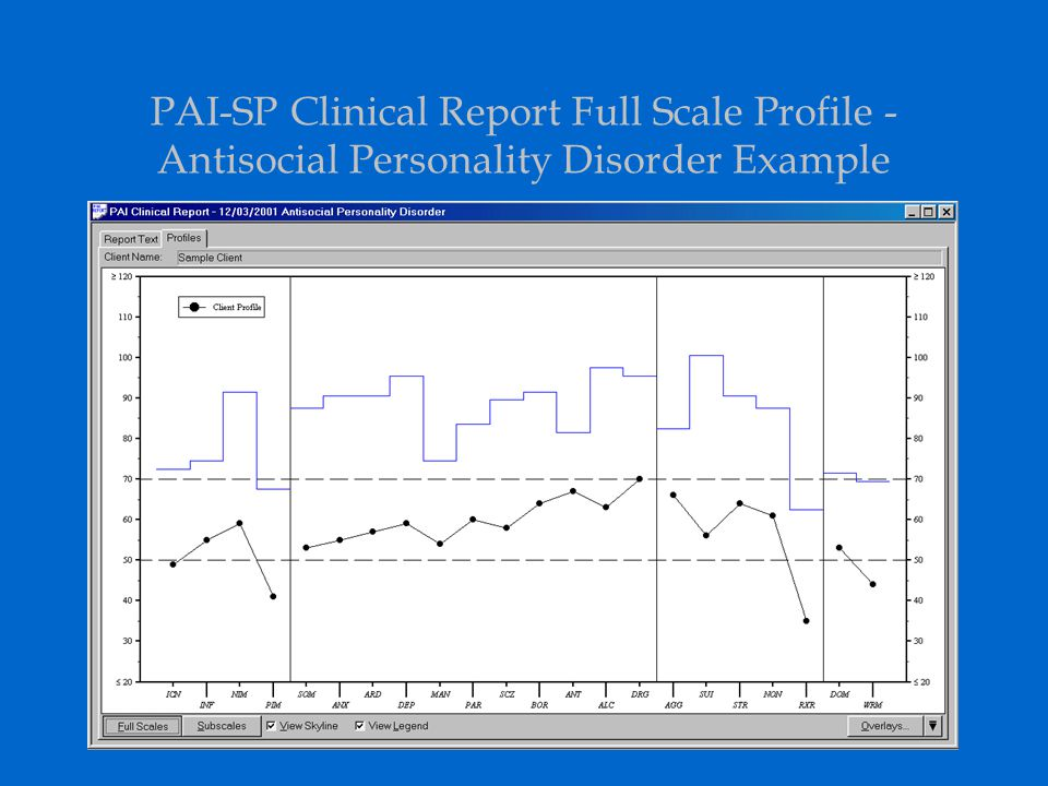 PAI-SP Clinical Report Full Scale Profile - Antisocial Personality Disorder Example