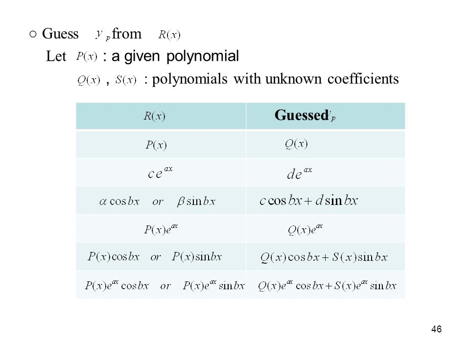 ○ Guess from Let : a given polynomial , : polynomials with unknown coefficients