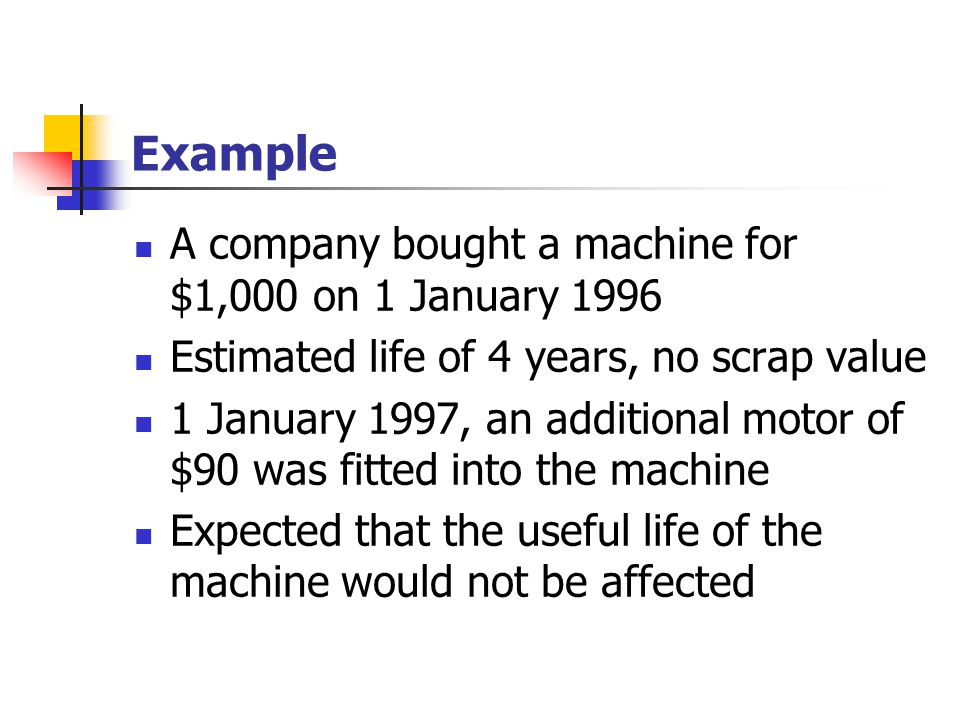 Example A company bought a machine for $1,000 on 1 January 1996