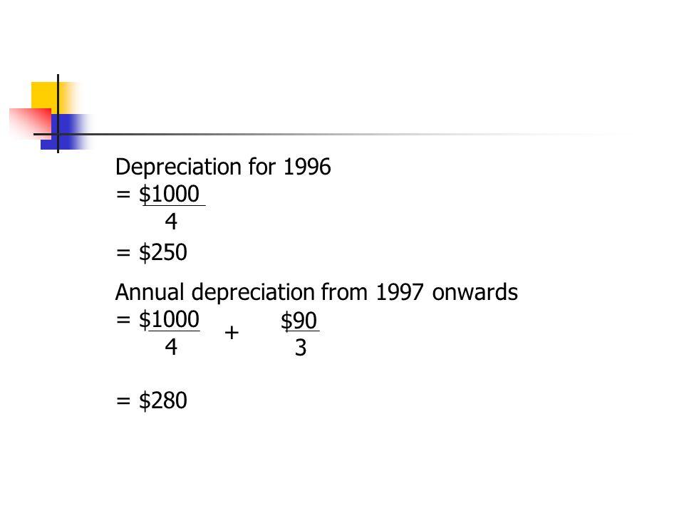 Depreciation for 1996 = $1000. 4. = $250. Annual depreciation from 1997 onwards. = $1000. 4. $90.