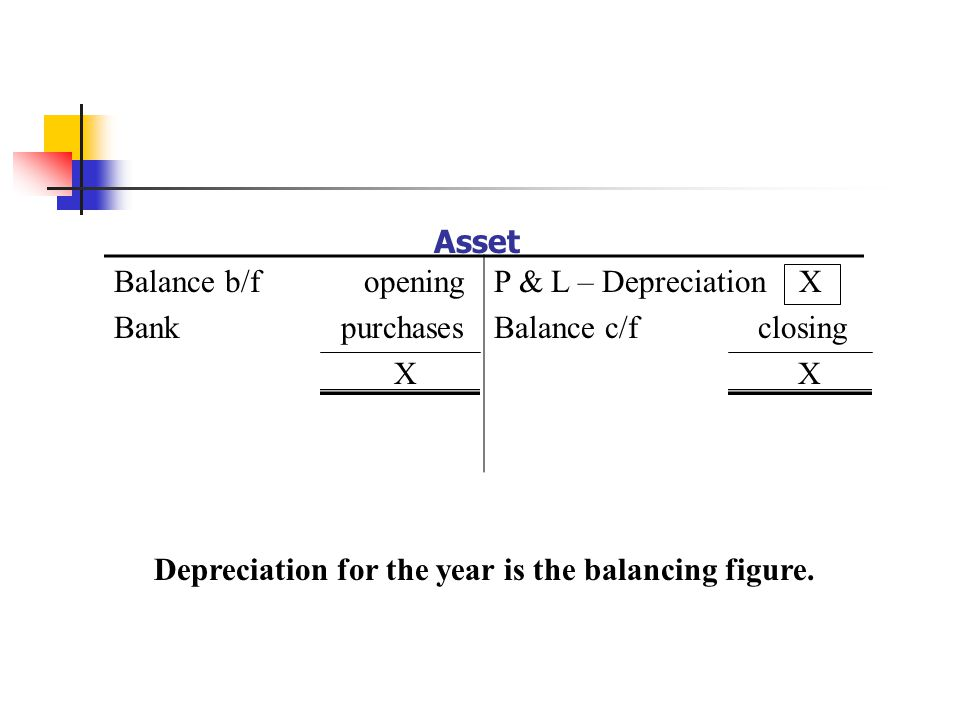 Asset Balance b/f opening. Bank purchases. X. P & L – Depreciation X.