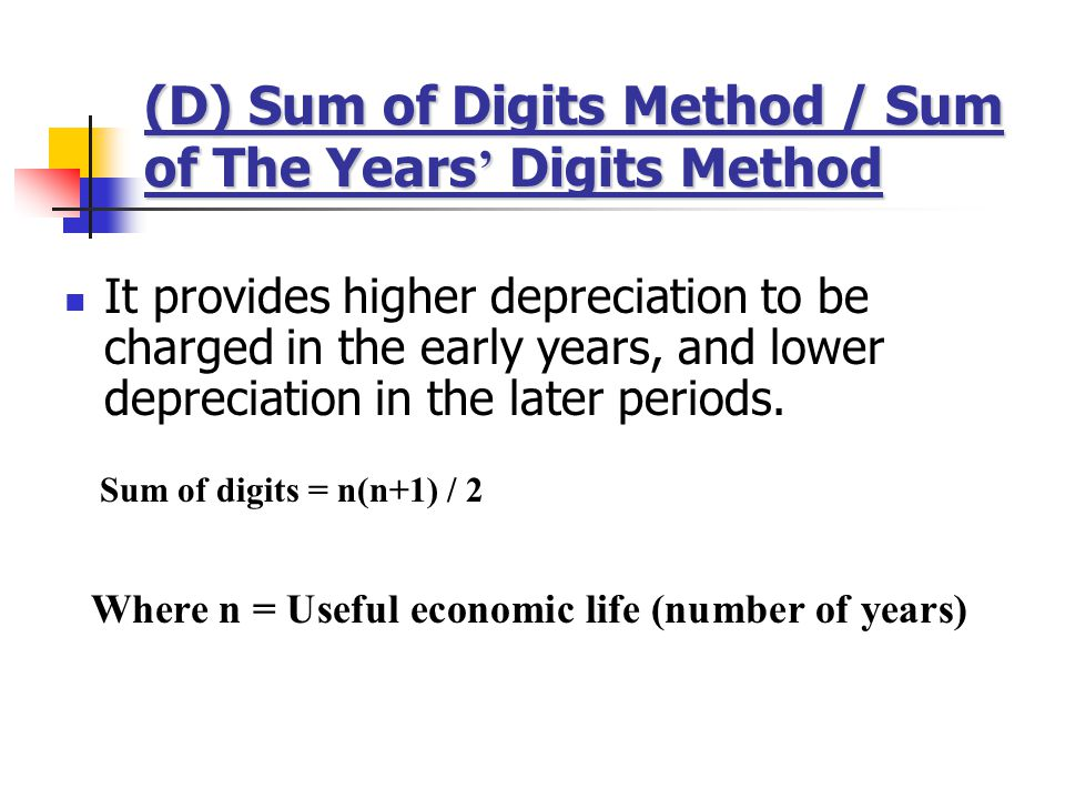 (D) Sum of Digits Method / Sum of The Years' Digits Method