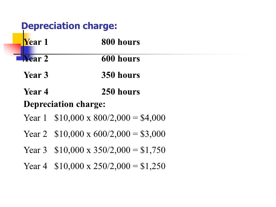 Depreciation charge: Year 1 800 hours. Year 2 600 hours.