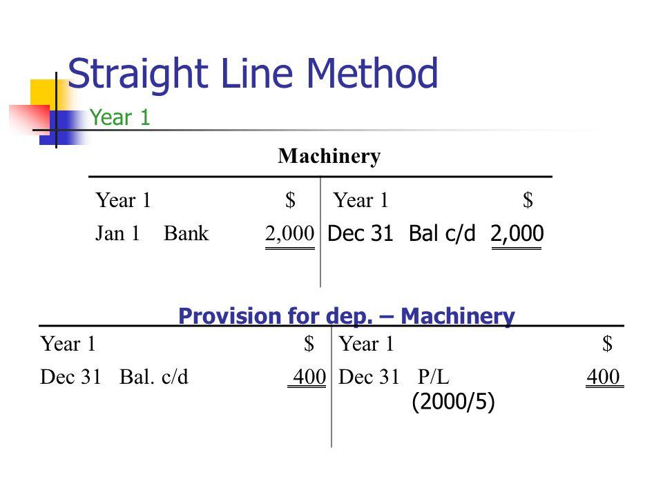 Straight Line Method Year 1 Machinery Year 1 $ Year 1 $