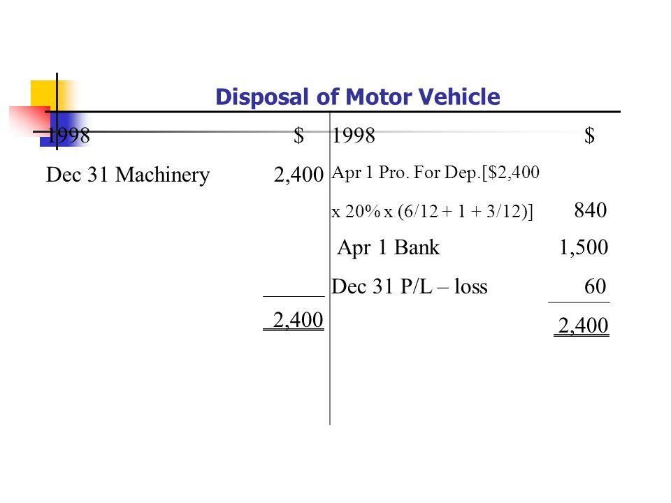 Disposal of Motor Vehicle