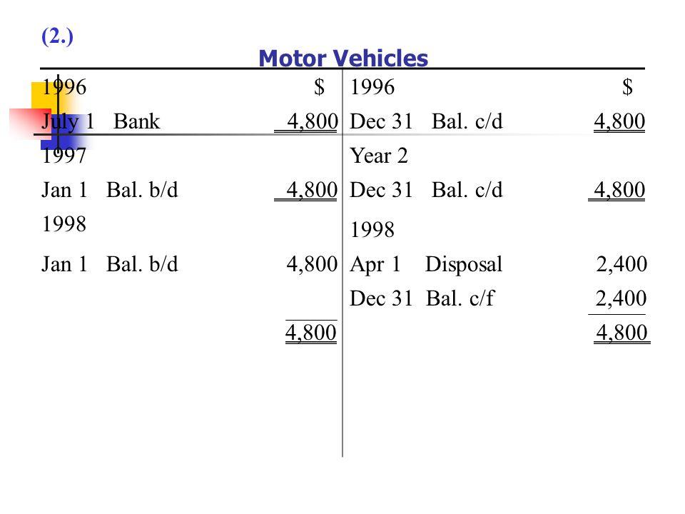 (2.) Motor Vehicles. 1996. $ 1996. $ July 1 Bank 4,800. Dec 31 Bal. c/d 4,800.