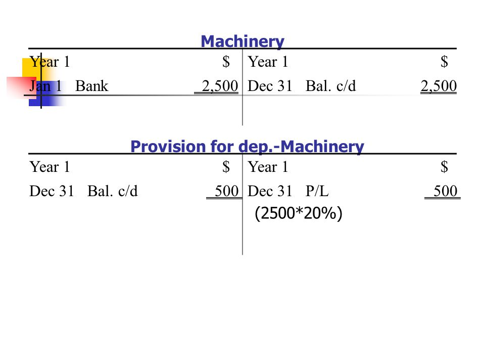 Machinery Year 1. $ Year 1. $ Jan 1 Bank 2,500. Dec 31 Bal. c/d 2,500.
