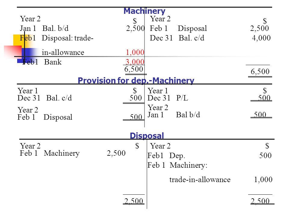 Machinery Year 2. Year 2. $ $ Jan 1 Bal. b/d 2,500. Feb 1 Disposal 2,500.