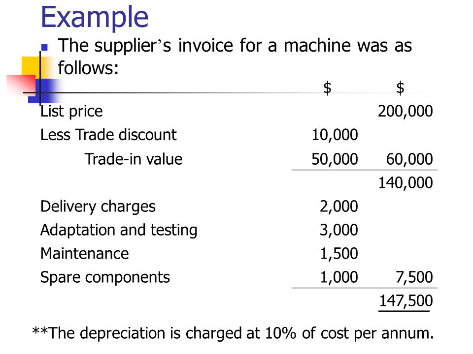 Example The supplier's invoice for a machine was as follows: $