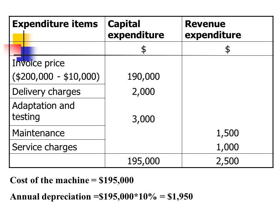 Expenditure items Capital expenditure. Revenue expenditure. $ Invoice price. ($200,000 - $10,000)
