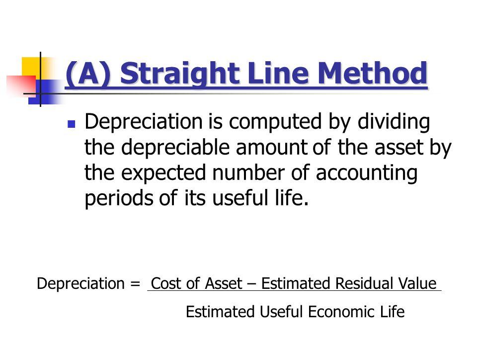 (A) Straight Line Method