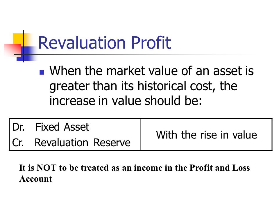 Revaluation Profit When the market value of an asset is greater than its historical cost, the increase in value should be: