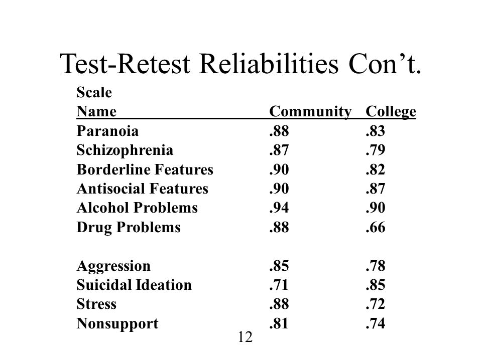 Test-Retest Reliabilities Con't.