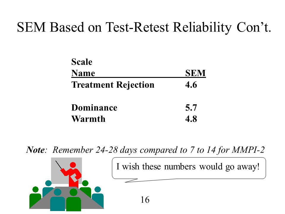 SEM Based on Test-Retest Reliability Con't.