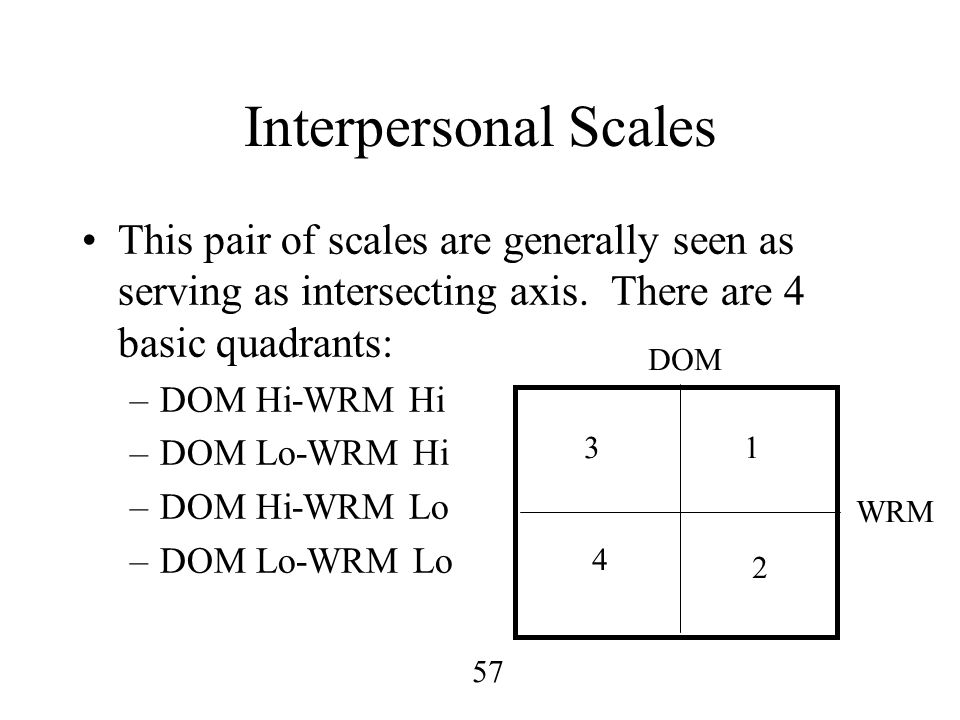 Interpersonal Scales This pair of scales are generally seen as serving as intersecting axis. There are 4 basic quadrants: