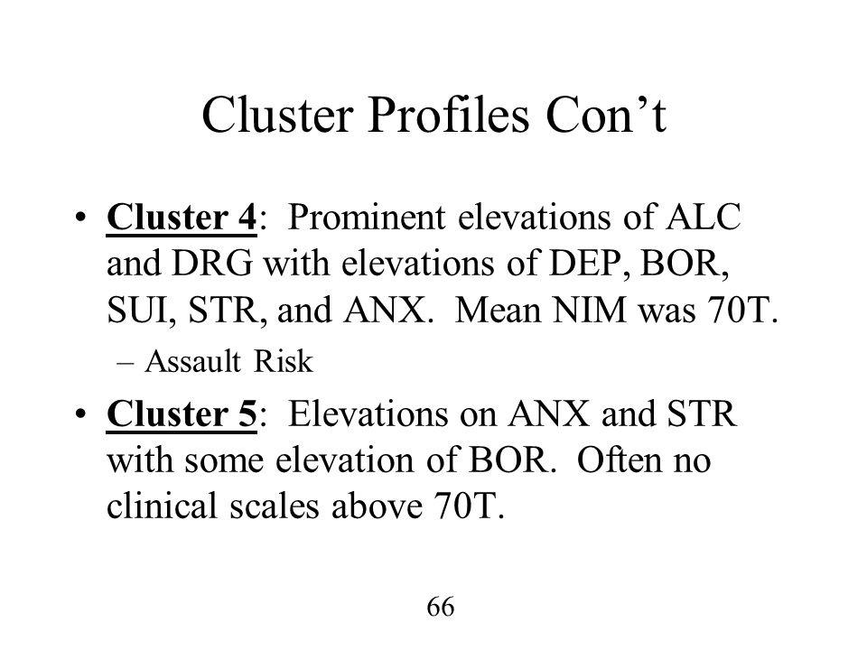 Cluster Profiles Con't