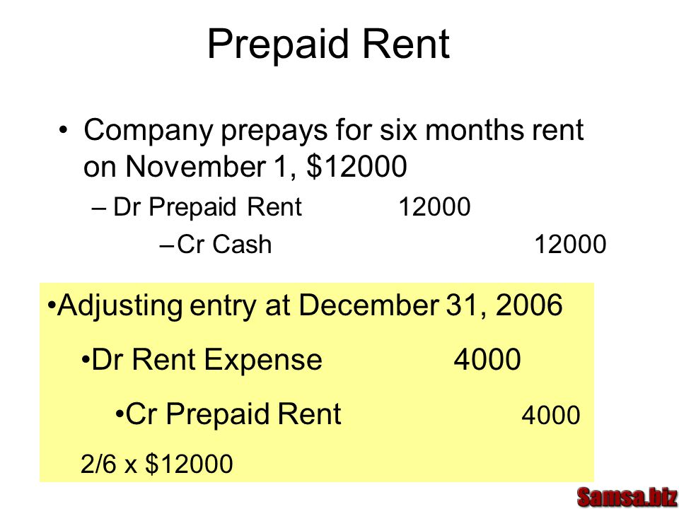 Prepaid Rent Company prepays for six months rent on November 1, $12000