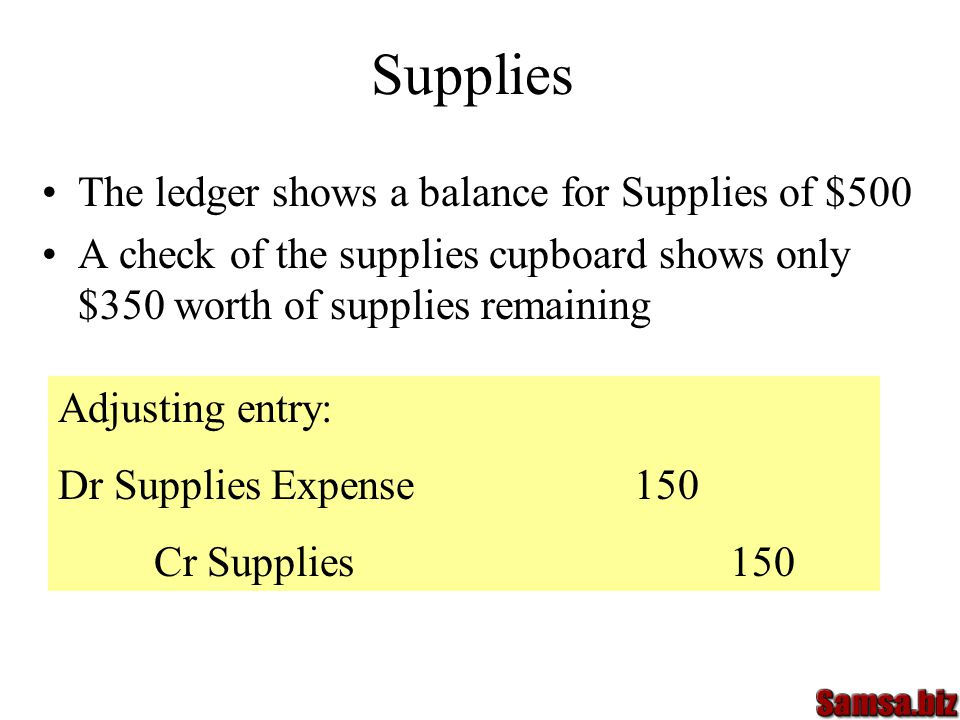 Supplies The ledger shows a balance for Supplies of $500