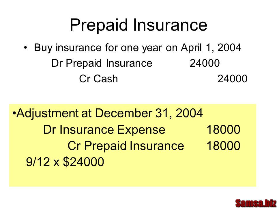 Prepaid Insurance Adjustment at December 31, 2004