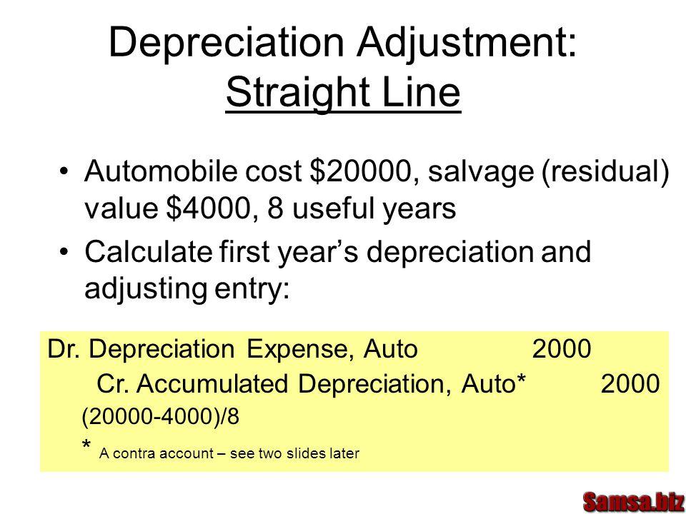 Depreciation Adjustment: Straight Line