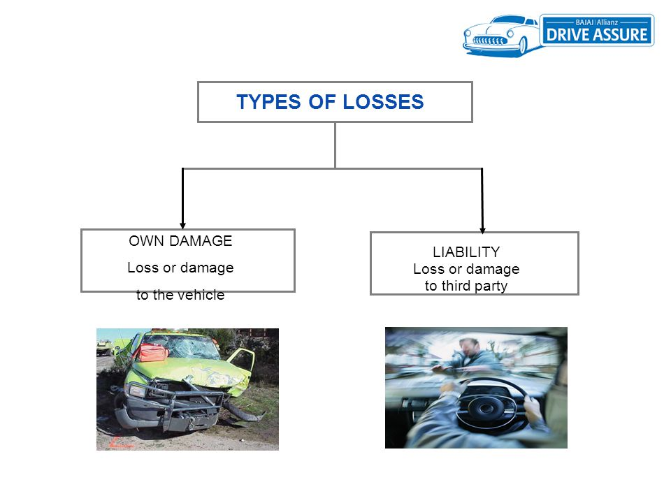 TYPES OF LOSSES OWN DAMAGE Loss or damage LIABILITY Loss or damage