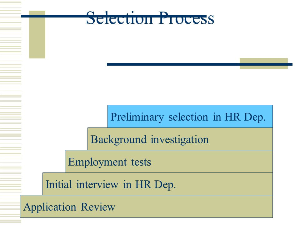 Selection Process Preliminary selection in HR Dep.