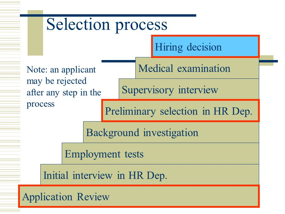 Selection process Hiring decision Medical examination