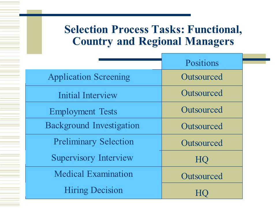 Selection Process Tasks: Functional, Country and Regional Managers