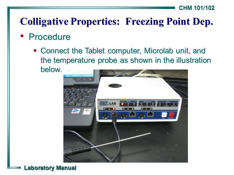 Colligative Properties: Freezing Point Dep.