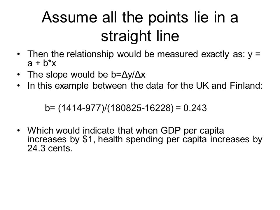 Assume all the points lie in a straight line