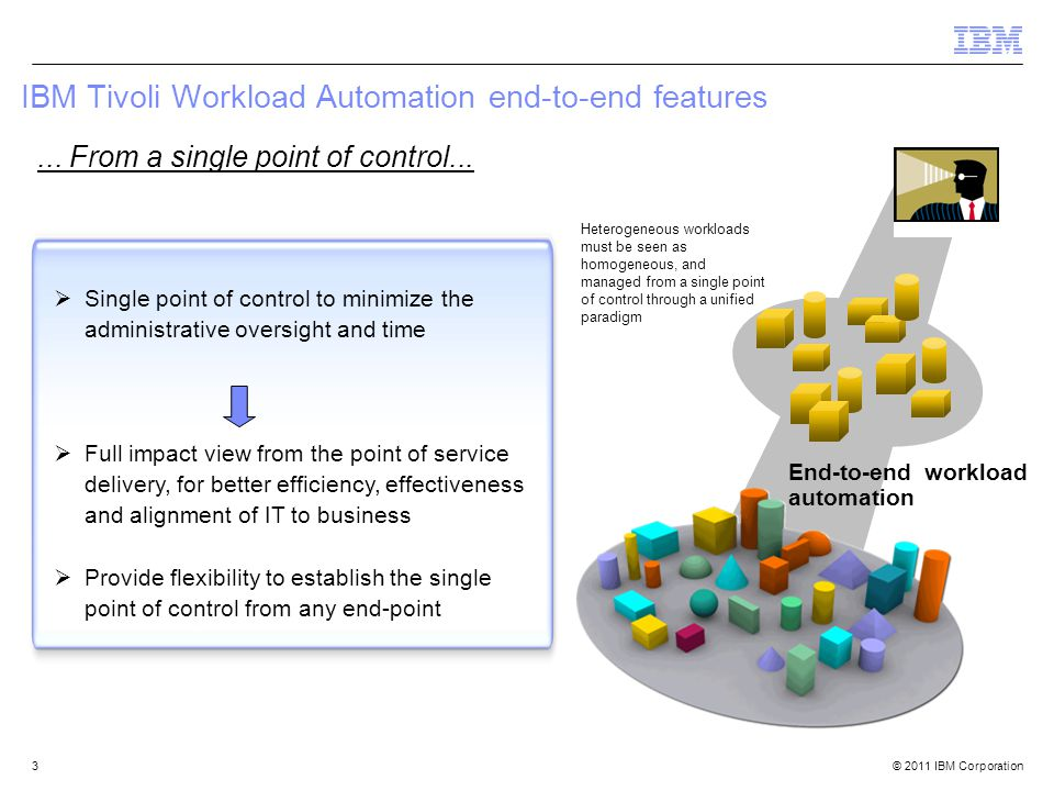 IBM Tivoli Workload Automation end-to-end features