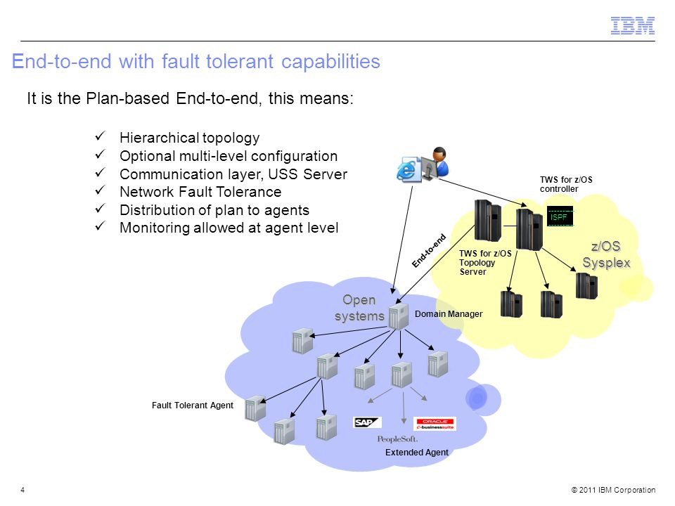 End-to-end with fault tolerant capabilities