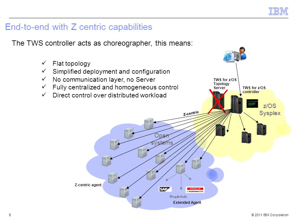 End-to-end with Z centric capabilities