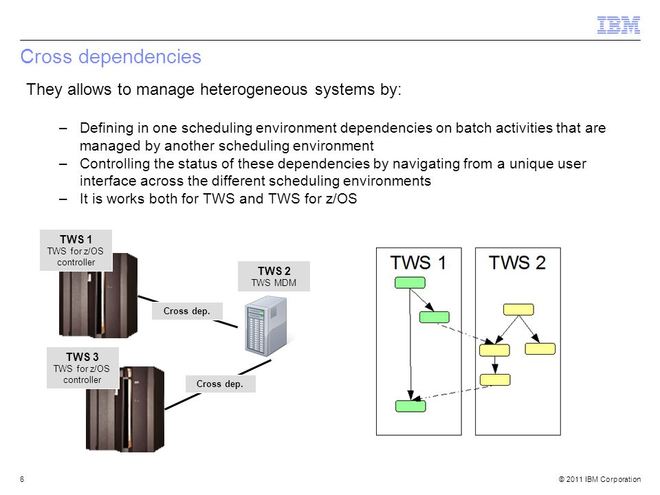 Cross dependencies They allows to manage heterogeneous systems by:
