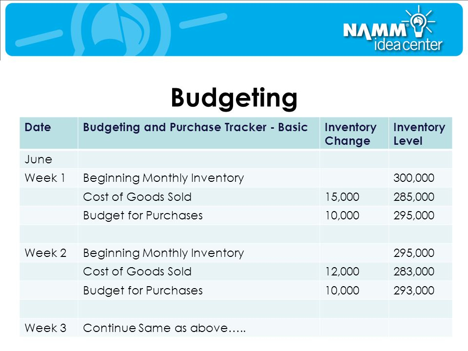 Budgeting Date Budgeting and Purchase Tracker - Basic Inventory Change