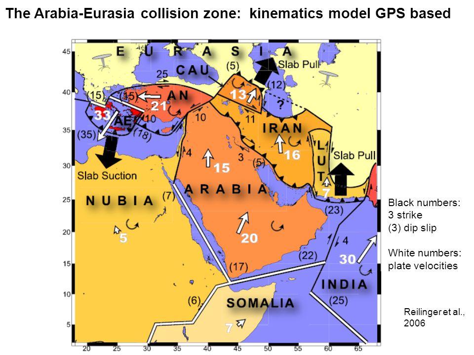 The Arabia-Eurasia collision zone: kinematics model GPS based