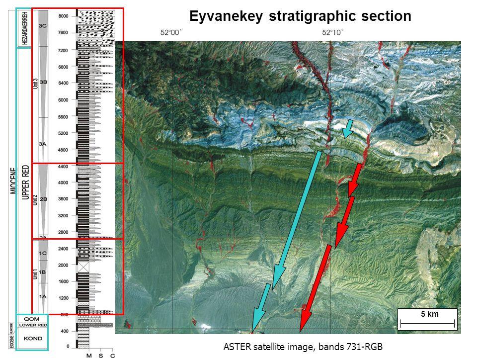 Eyvanekey stratigraphic section