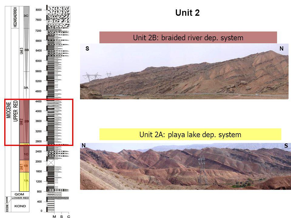 Unit 2 Unit 2B: braided river dep. system