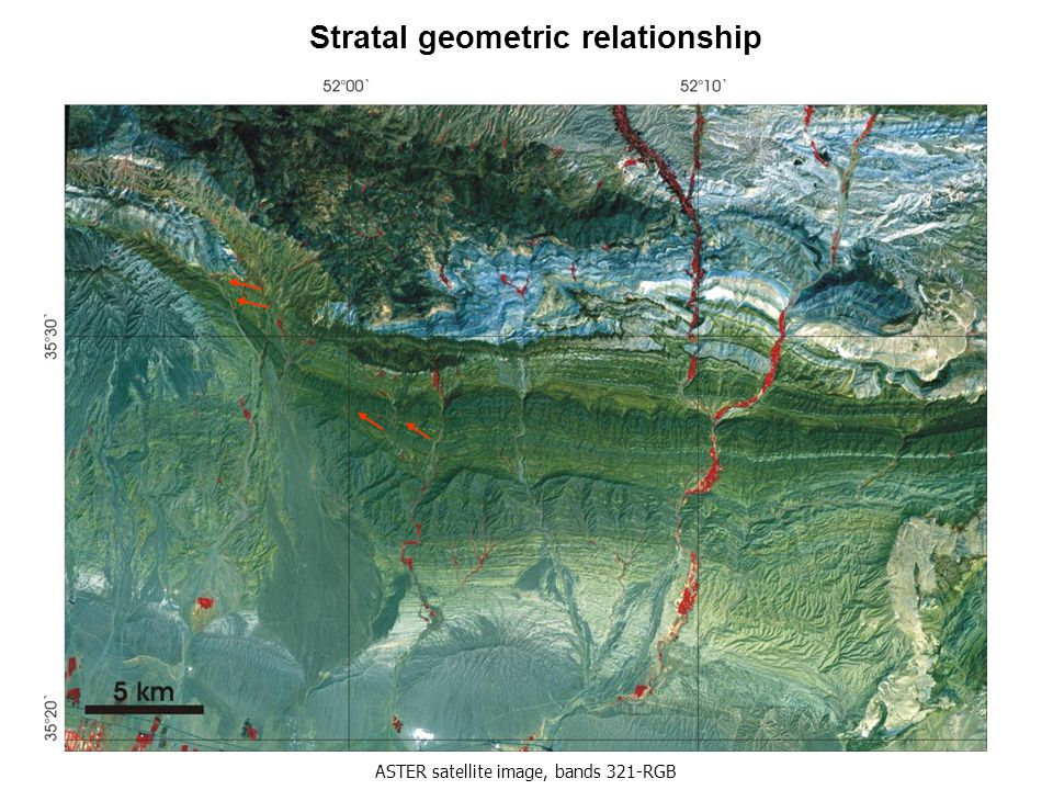 Stratal geometric relationship