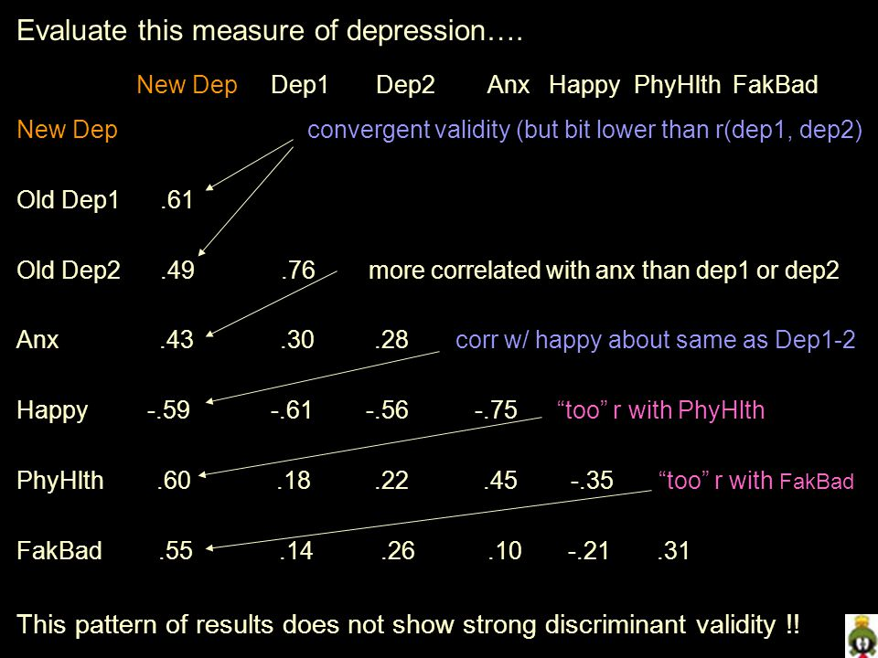 Evaluate this measure of depression….